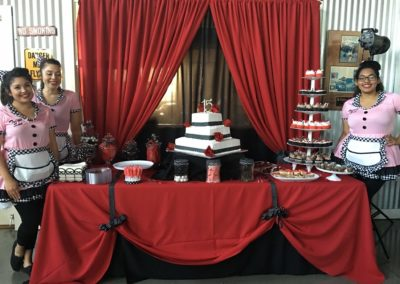 Sweet 16 Birthday Party Cake Layout and Staff